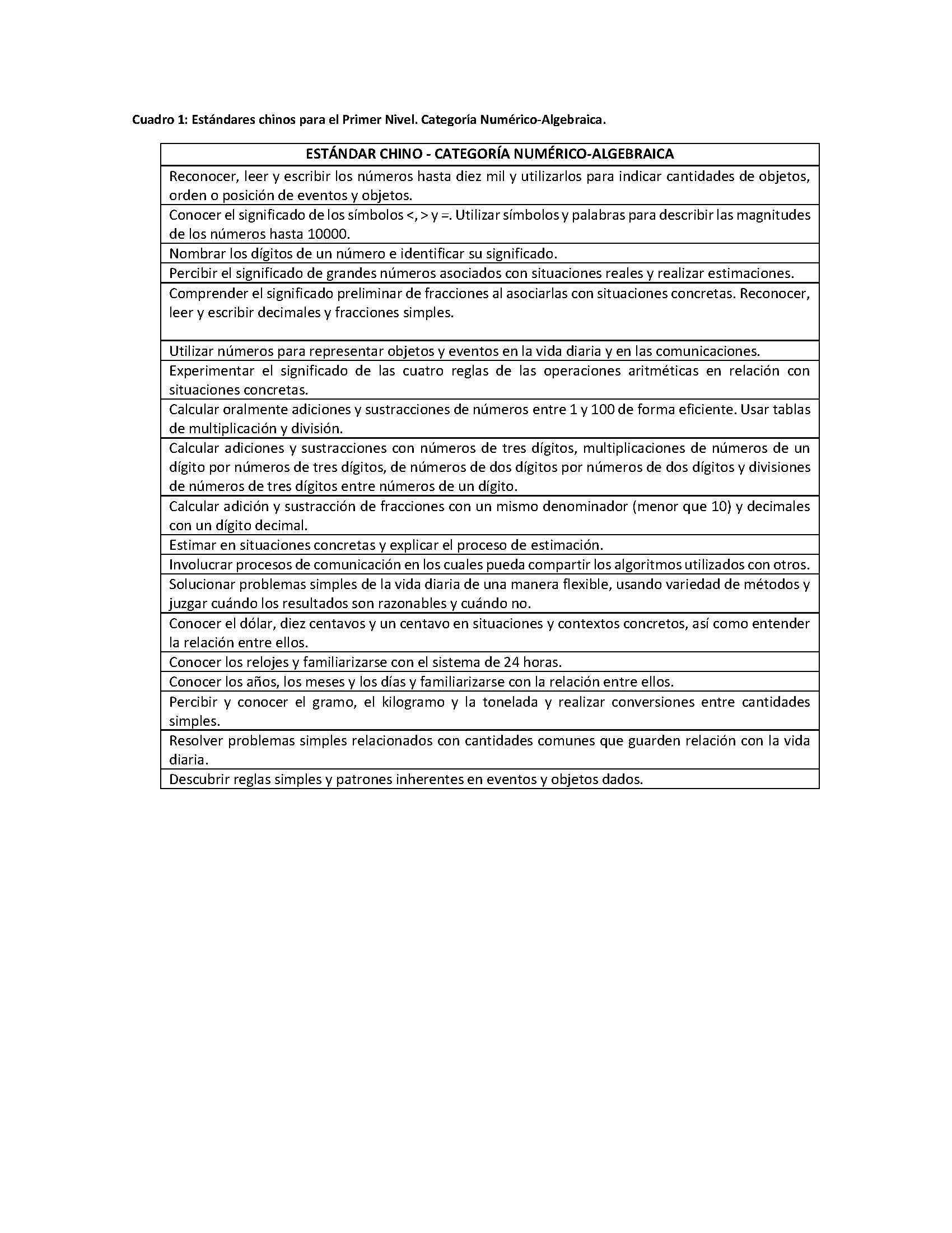 Un estudio descriptivo de los estándares educativos chinos en ...